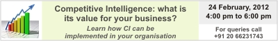 CI-What Is Its Value For Your Business