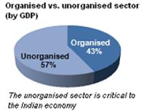 Navigating Indias complex market using actionable intelligence