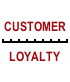 Do you measure customer loyalty?
