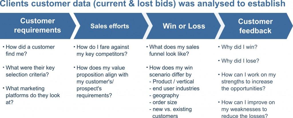 valuenotes_win-loss_N1