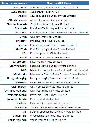 list_companies
