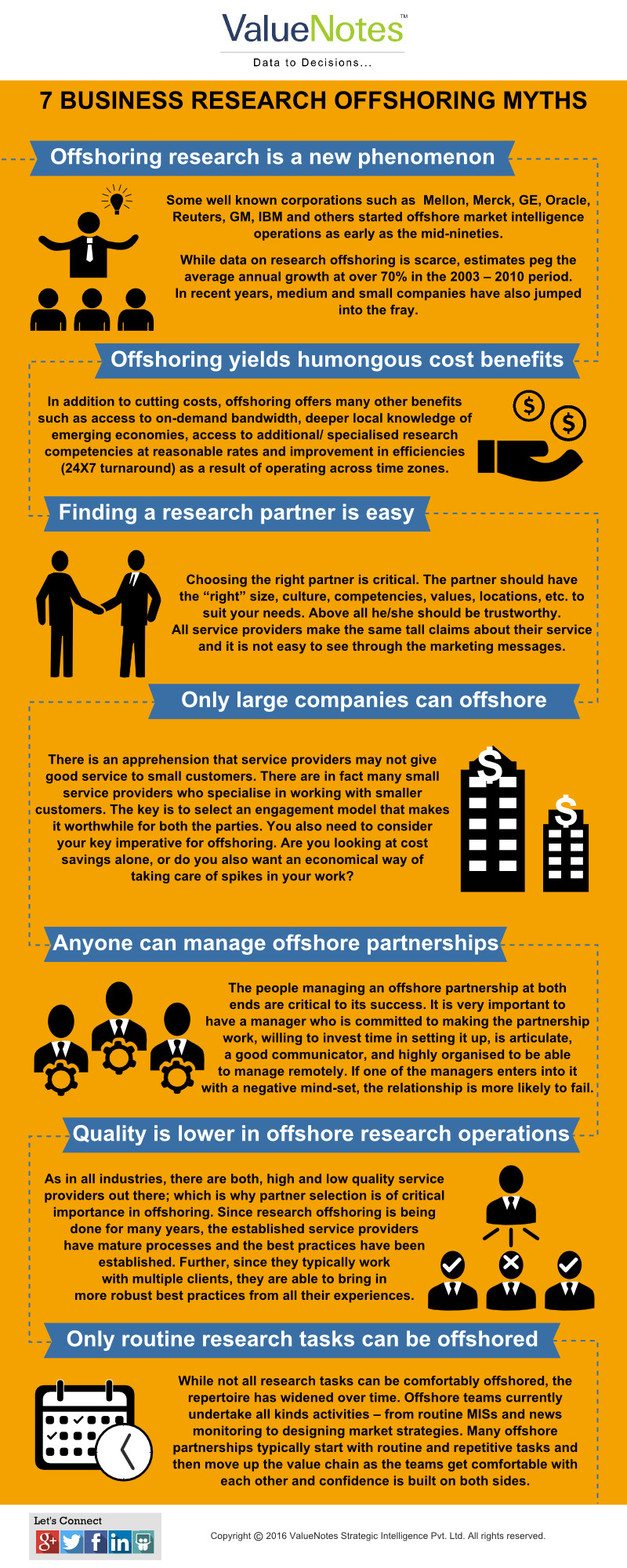 01_7 BUSINESS RESEARCH OFF-SHORING MYTHS